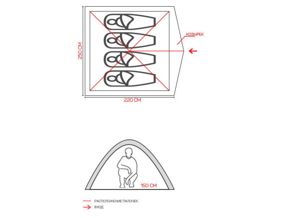 Палатка четырехместная GreenCamp 1018-4